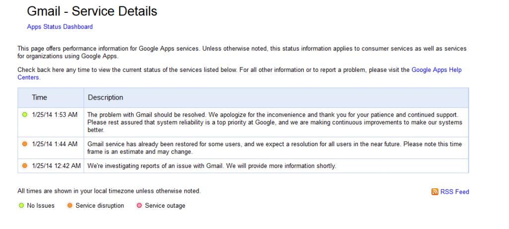 Gmail_Status