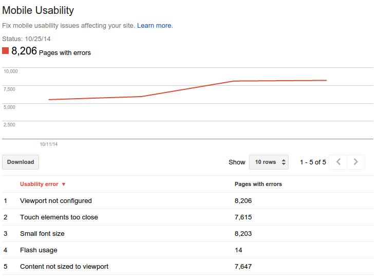 google-mobile-ux-webmaster-tools