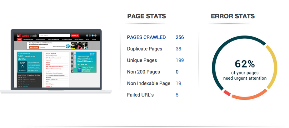 Page Stats