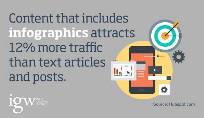 Visual-content-statistics